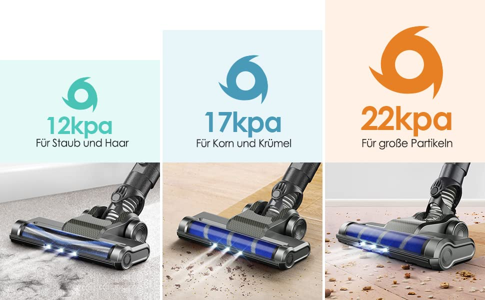 3 Saugstufen Ideal f/ür Hartboden Teppich Homtiky Akku Staubsauger 22kPa Kabelloser Staubsauger mit LED-B/ürsten 40 Min Laufzeit Energieklasse A+++