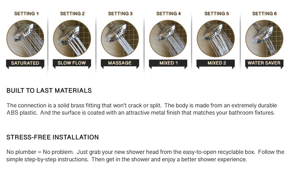 low flow showerhead, adjustable shower head, high flow shower head, low pressure shower head