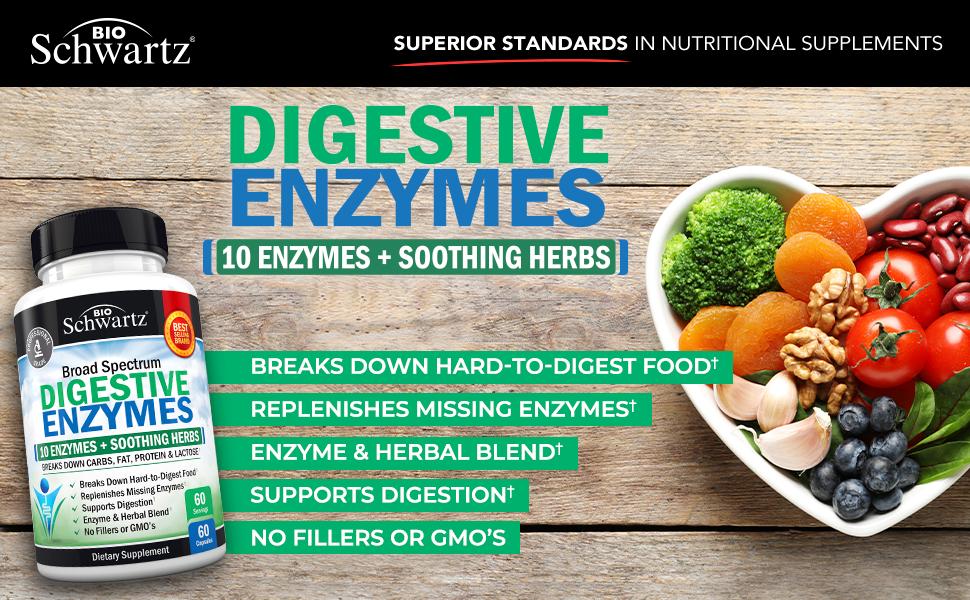 BioSchwartz Digestive Enzymes
