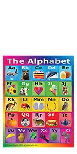 School Smarts Alphabet Poster