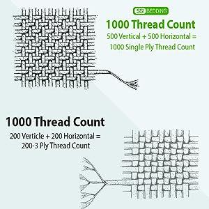 Thread Count