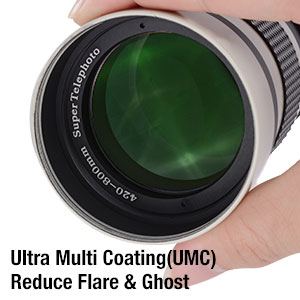 DSLR Camera Lens Ultra-Telephoto Lens