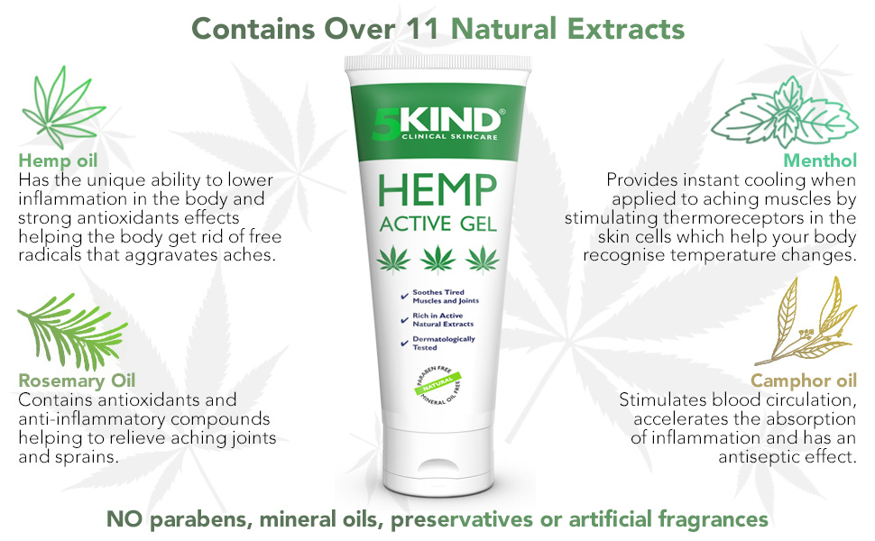 5kind hemp active gel massage oil
