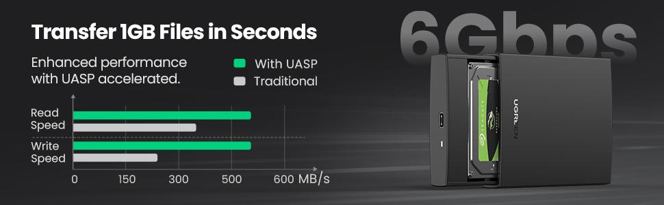 ugreen hard drive case