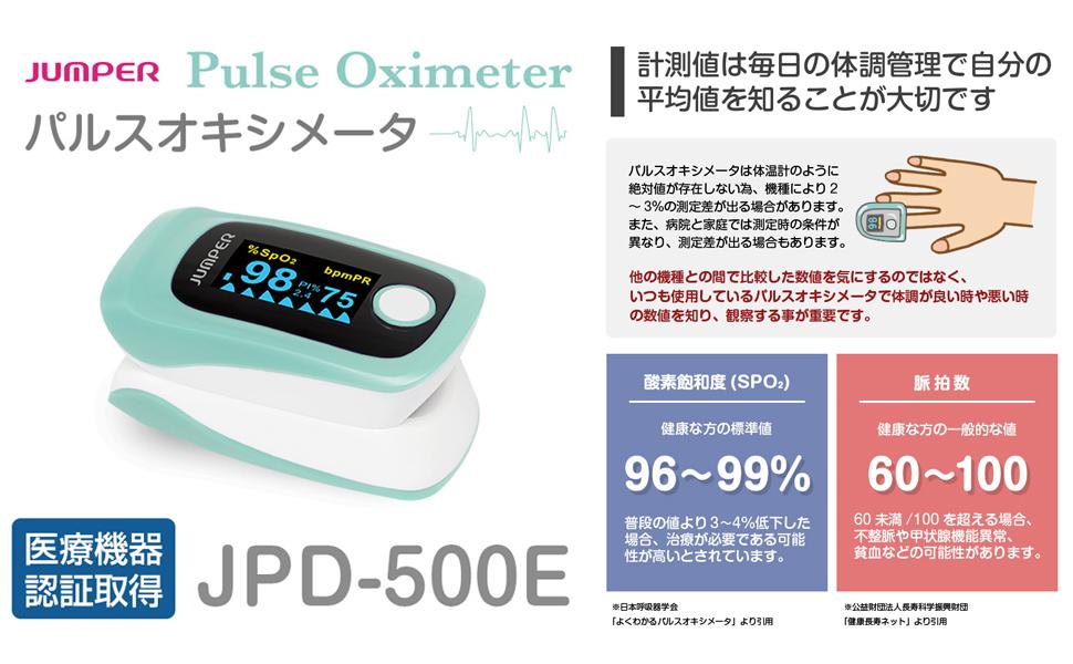 正常 値 サチュレーション 新型コロナウイルスとパルスオキシメーター 経皮的動脈血酸素飽和度SpO2