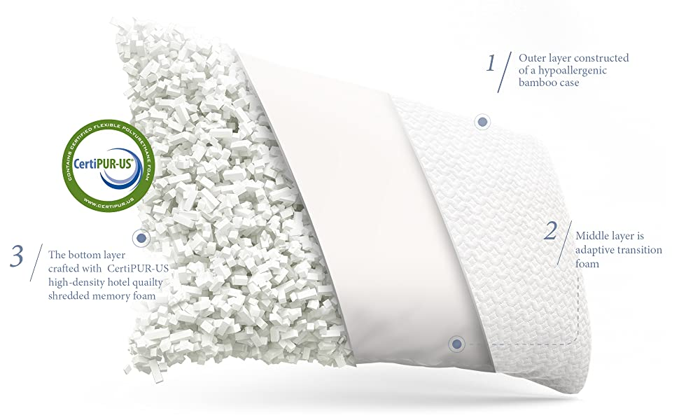 Cosy Pillow Memory Foam