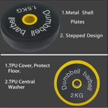 Metal Weights Plates