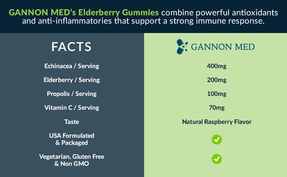 no sugar with zinc and adults elder berry's immune support black edelberrry immunity defense gummys