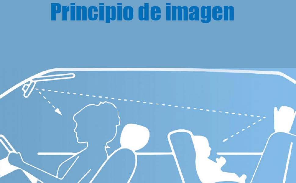 principio de imagen