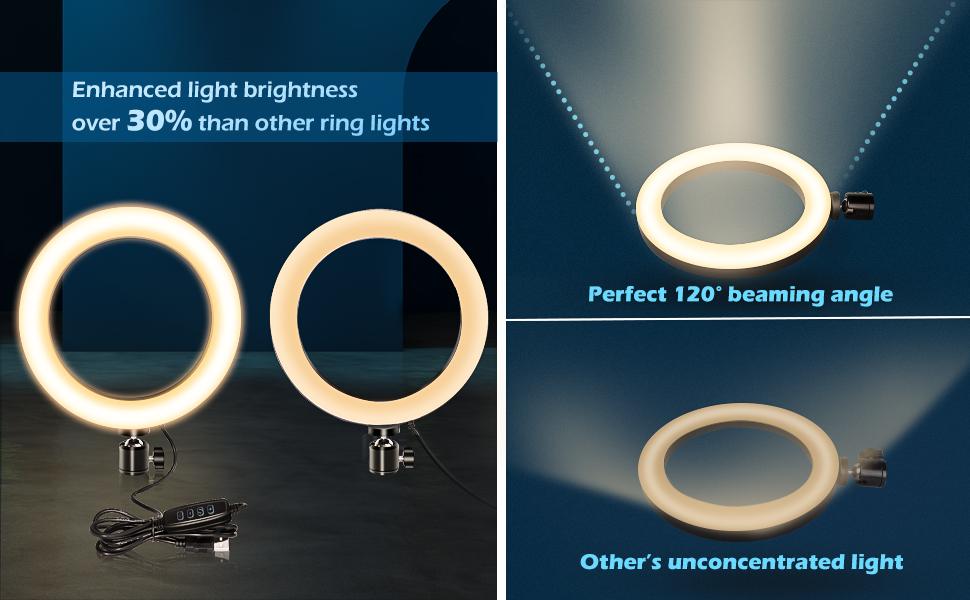 ring light brighter