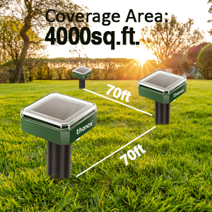 cover range