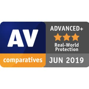 AV comparatives June 2019