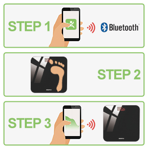 Ultraschlanke K/örperwaage Smart Digitale Waage mit Smartphone App Hintergrundbeleuchtetes LCD-Display 400 lbs// 180Kg Wei/ß RENPHO Bluetooth Personenwaage mit BMI