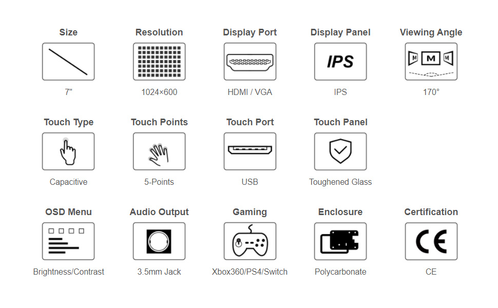 1024×600, HDMI, IPS, Various Devices & Systems Support