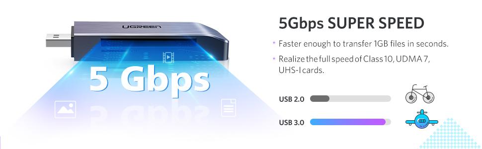 UGREEN SD Card Reader USB 3.0 High Speed CF Memory Card Adapter