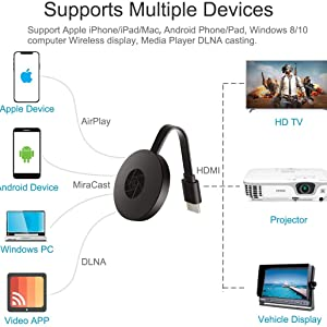 hdmi wireless,cromcast dongal for tv,tv dongle,m9,wifi antenna for pc,hdmi wireless pc to tv