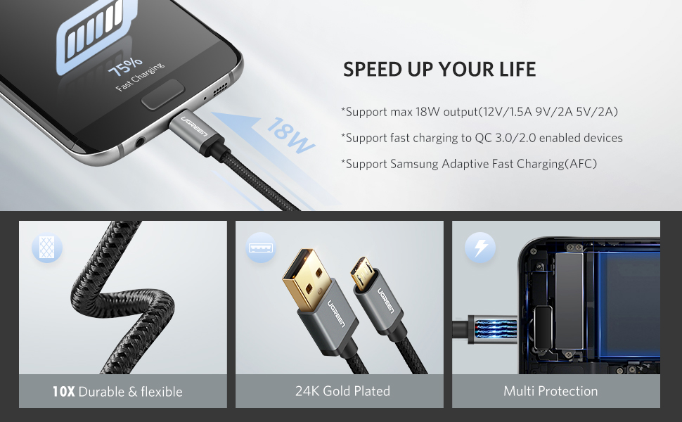 Micro USB Cable Nylon Braided Fast Quick Charger Cable USB to Micro USB 2.0 Android Charging Cord