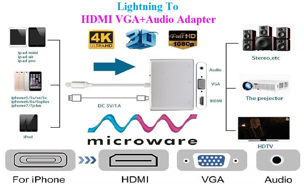 lightning to hdmi vga with audio adapter