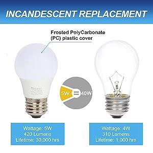 simba lighting led a15 a50 g14 globe e26 light bulb incandescent replacement lifetime beam angle
