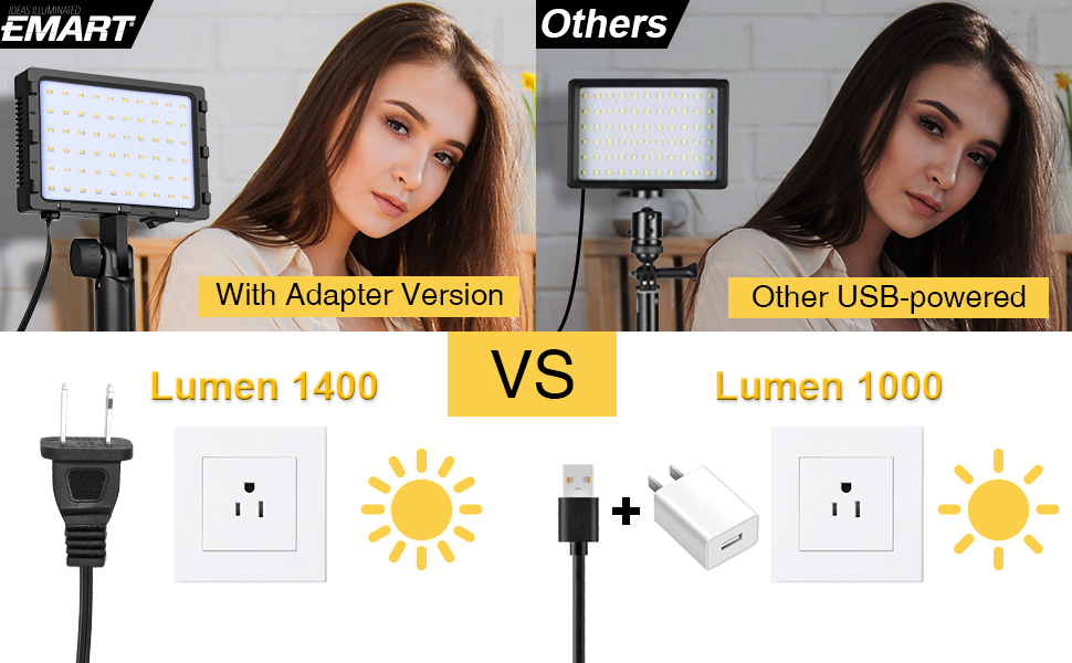 AC / DC adapter can help protect your safety while increasing the brightness