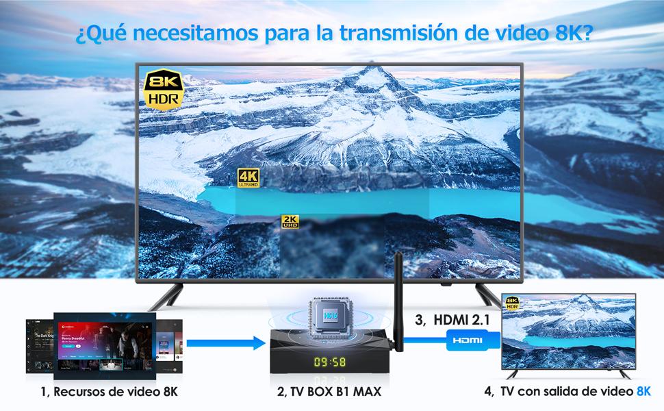 Android TV Box - Bqeel Android 10.0 TV Box 【4GB+64GB】 Allwinner ...