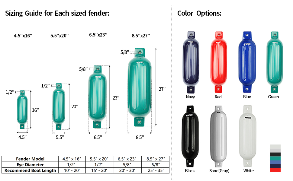Msc Vinyl Ribbed Boat Fenders Bumpers W Fender Lines And A Simply Constructed Inflator