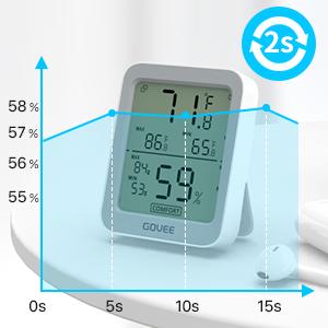 indoor digital hygrometer