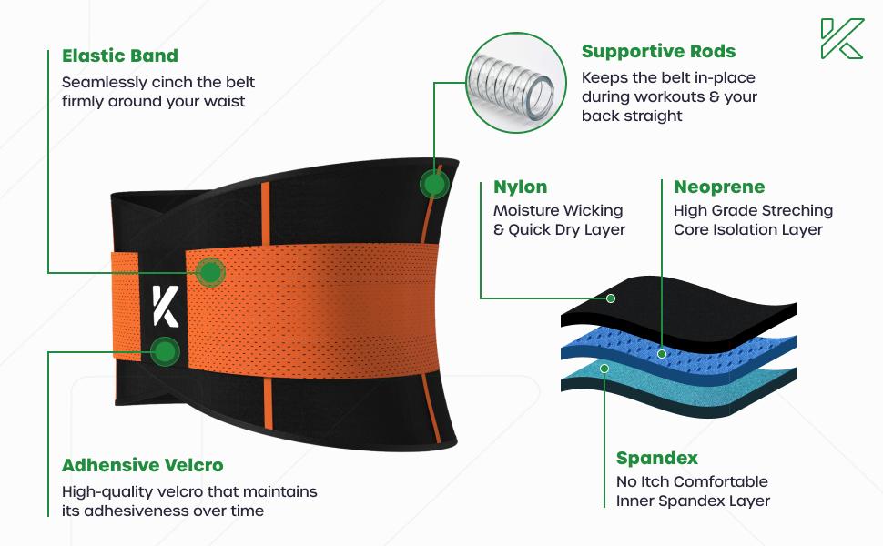Waist trainer benefits
