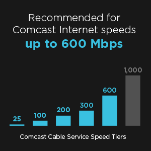 Recommended for Comcast Internet speeds up to 600 Mbps.