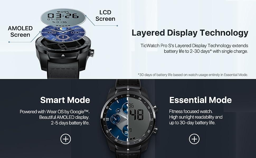 layered display technology