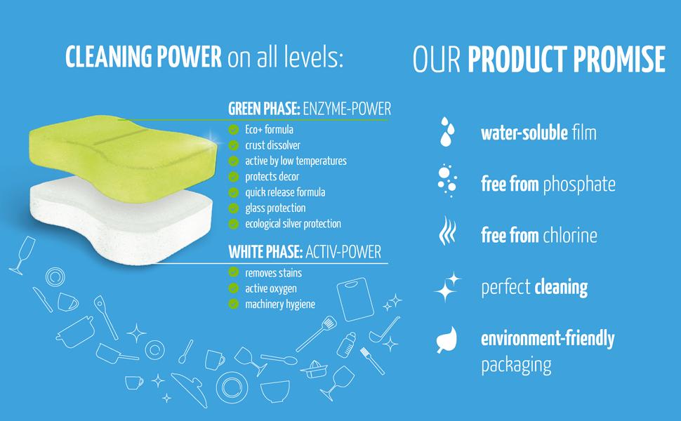 salt rinse aid lemon all in one phosphate chlorine bleach free powder liquid non toxic dish washer