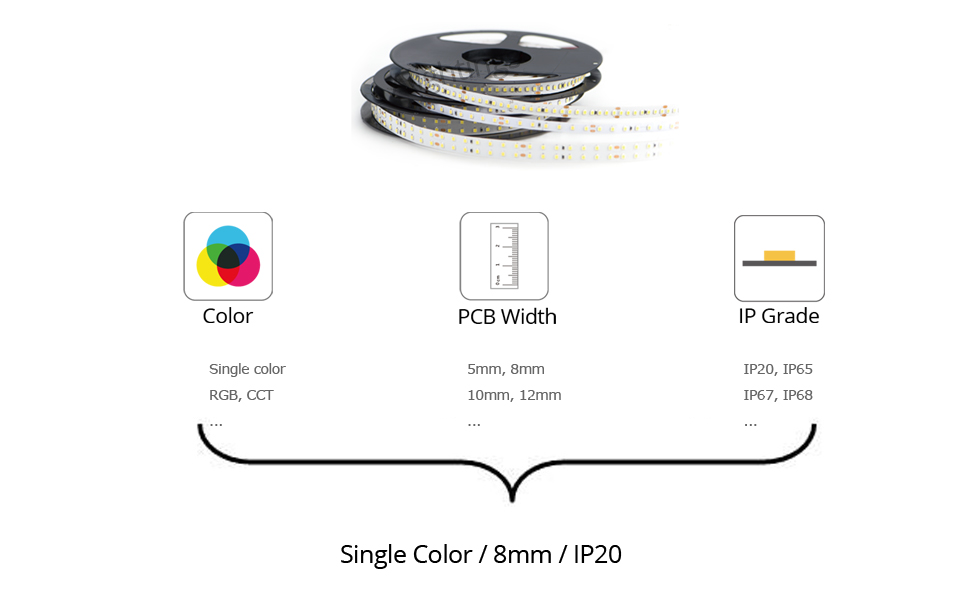 How to choose a 2 pin 8mm led connector for a single color led light strip?