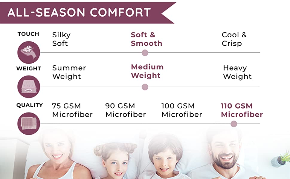 All-season comfort
