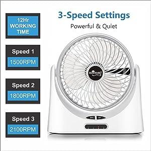 Charging fan emergency fan battery fan
