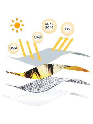 Front Car Sun Shade Auto Sunshades Keeps Vehicle Cool Accordion Folded UV Ray Protector Sunshade 55.16X 26.8 Big Ant Windshield Sun Shade
