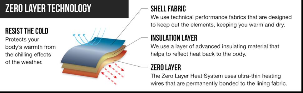 Zero Layer Heat System, Volt Heated Clothing, Heated Gloves, heated vest, heated socks,