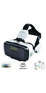 VR Headset FOV 120 DEGREE (W)