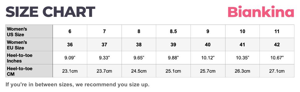 Biankina Size Chart
