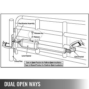 chain link swing gate opener