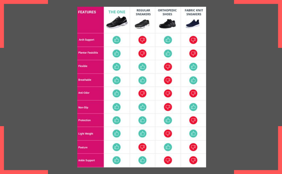 LETS COMPARE YOUR SNEAKERS