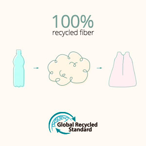 recycled fiber