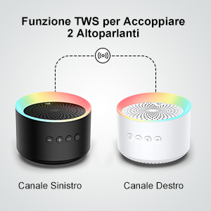 altoparlante bluetooth stereo