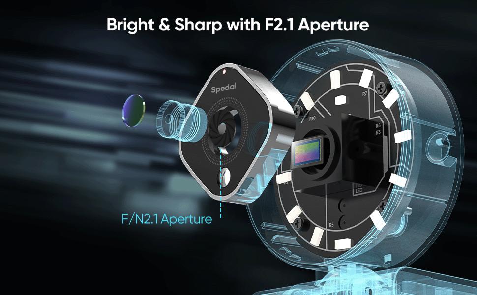 Bright&Sharp with F2.1 Aperture