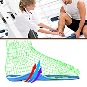 Powerful arch support