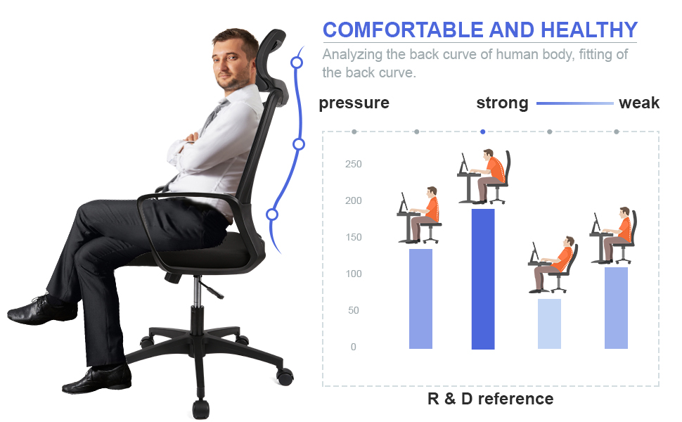 Comfortable and Healthy Chair
