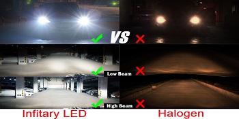 H1 H3 H4 H7 H11 H13 9004 9007 9005 9006 LED HEADLIGHT BULBS HI LO BEAM CONVERSATION KIT