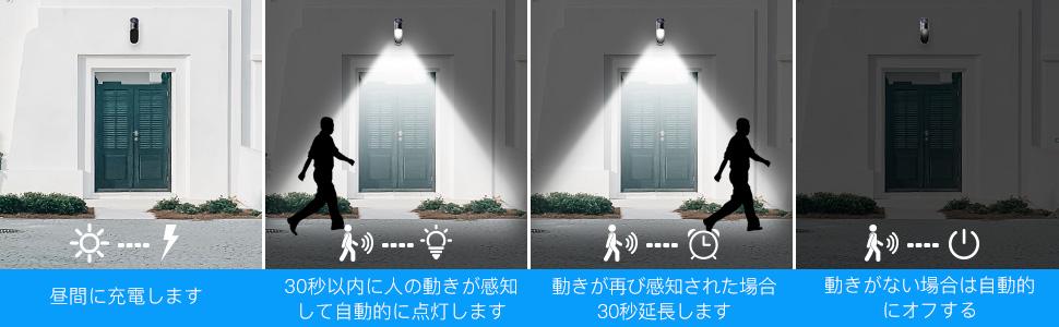 ソーラーライト センサーライト 人感センサー ソーラーライト センサーライト 屋外 ウォールライト