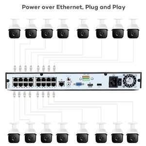 poe ip security camera system 4k 16 channel 16ch