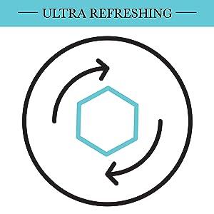 Ultra-Refreshing