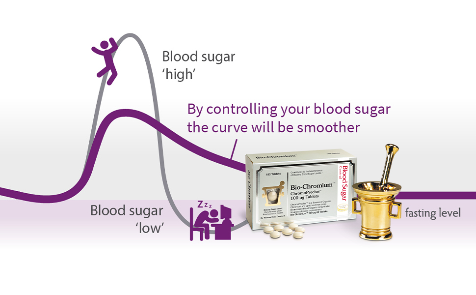 blood sugar curve